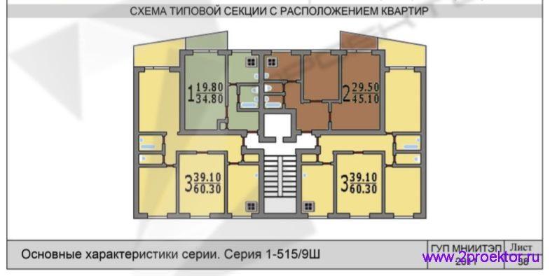 Схема типовой секции с расположением квартир жилого дома серии 1-515/9Ш