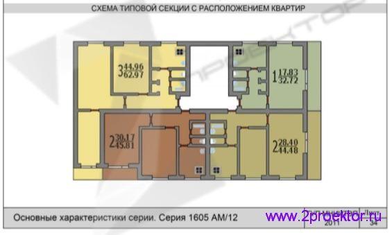 Схема типовой секции с расположением квартир жилого дома серии 1605 АМ/12