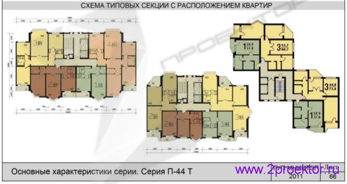 Схема типовой секции с расположением квартир жилого дома серии П-44Т