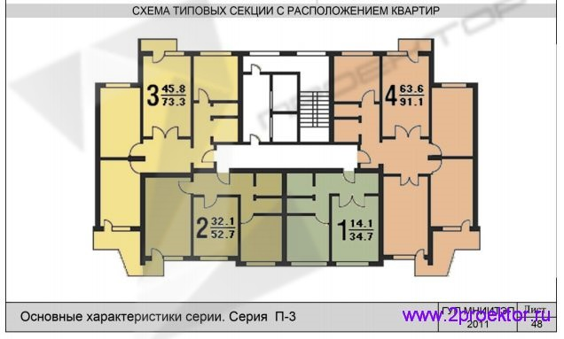Схема типовой секции с расположением квартир жилого дома серии П-3