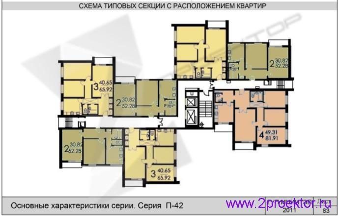 Схема типовой секции с расположением квартир жилого дома серии П-42