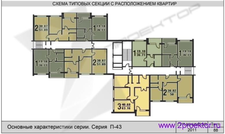 Схема типовой секции с расположением квартир жилого дома серии П-43