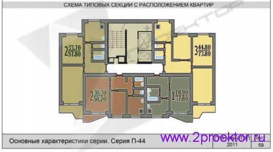 Схема типовой секции с расположением квартир жилого дома серии П-44