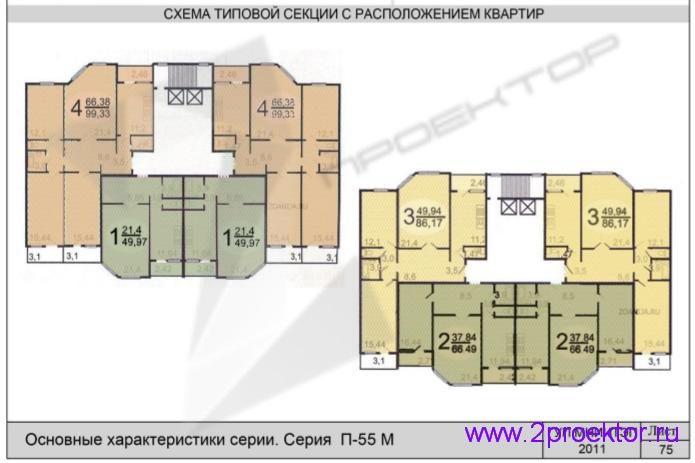 Схема типовой секции с расположением квартир жилого дома серии П-55М