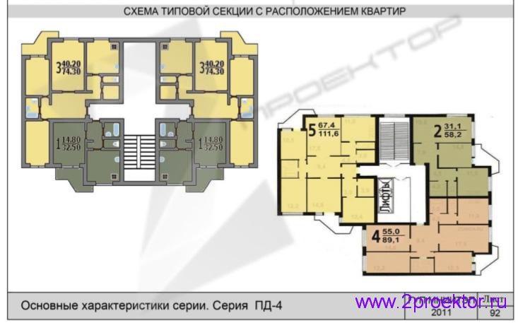 Схема типовой секции с расположением квартир жилого дома серии ПД-4