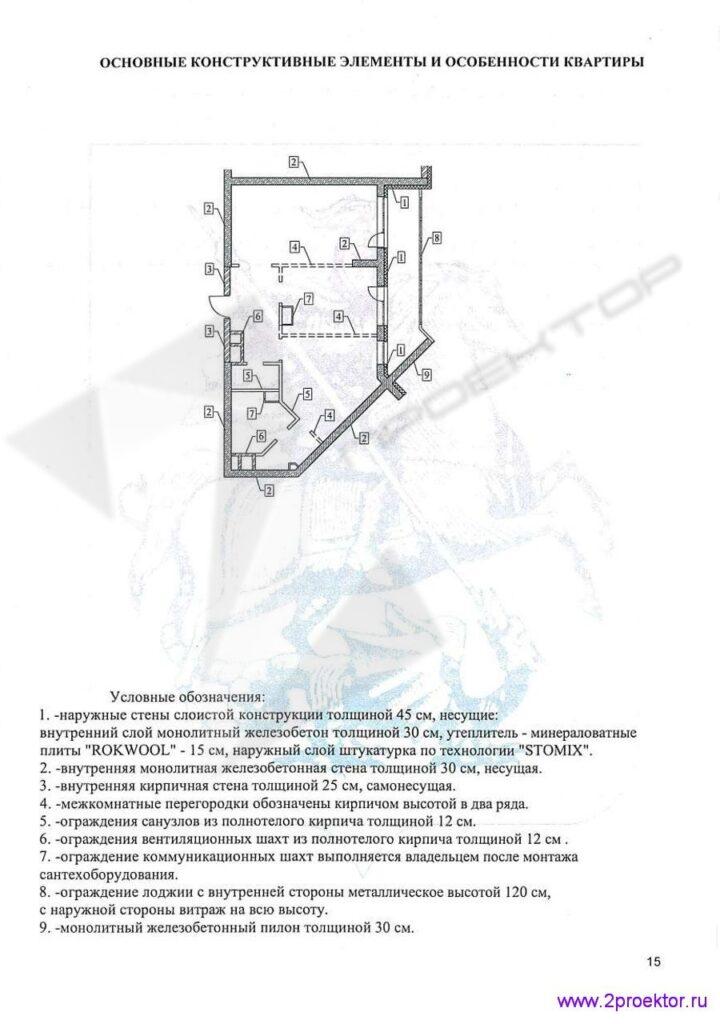 Конструктивные элементы квартиры