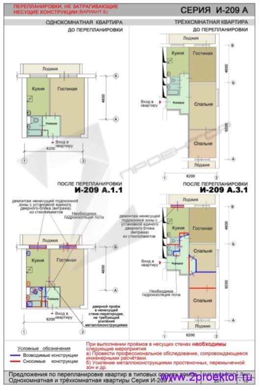Перепланировка без изменений в несущих конструкциях дома серии И-209A