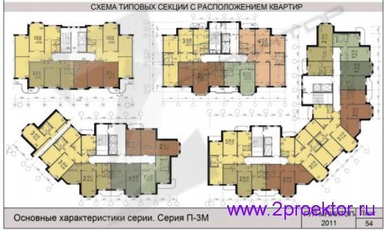 Схема типовой секции с расположением квартир жилого дома серии П-3М